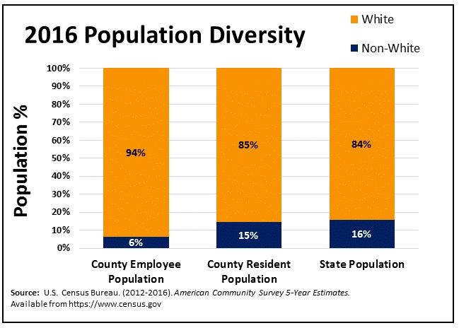 2016_population_diversity